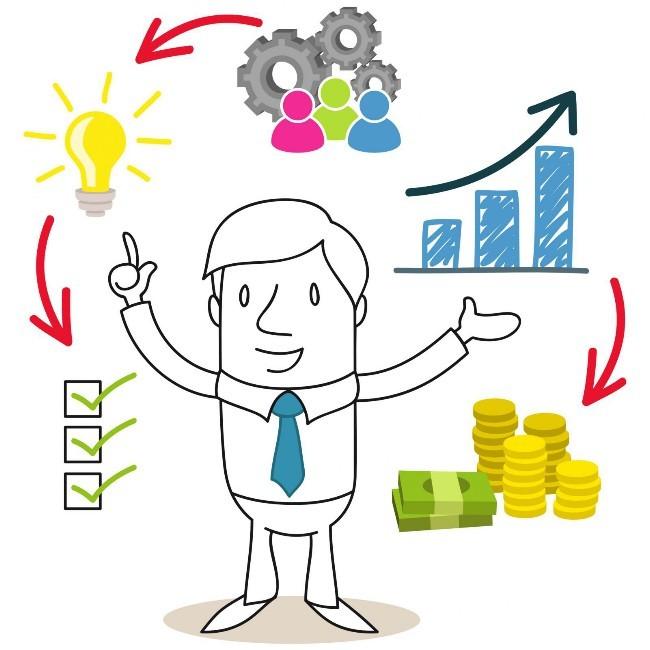 la estrategia de marketing