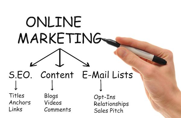 Cómo llevar a cabo una estrategia de marketing online eficaz