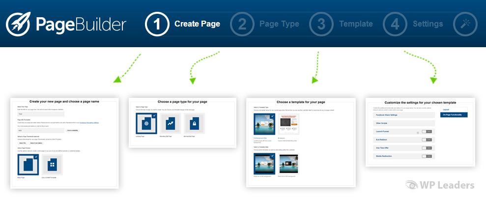 Por qué utilizar plugins Page Builder para WordPress