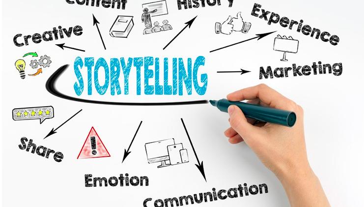 Si tu historia va de tus productos 🥾no es storytelling👩💻, es un catálogo